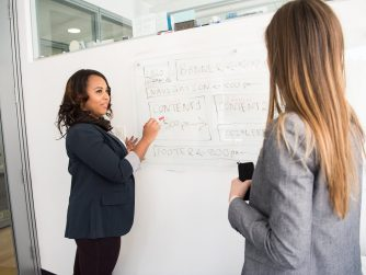 Two people in front of a whiteboard